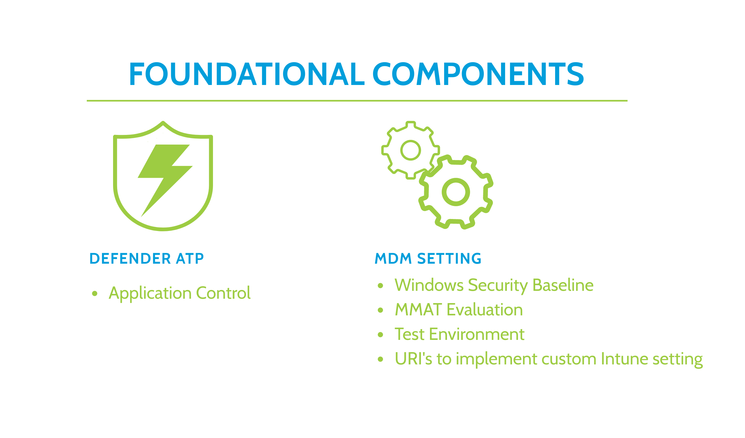 foundational components of modern management